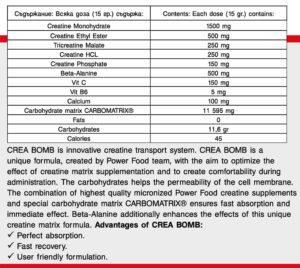 Power Food CREA BOMB info