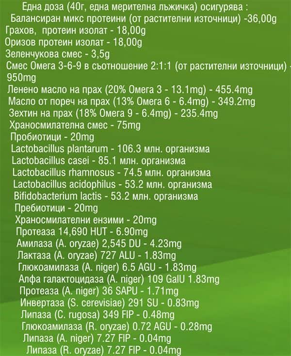 Power FOOD Vegan Protein Soup fact